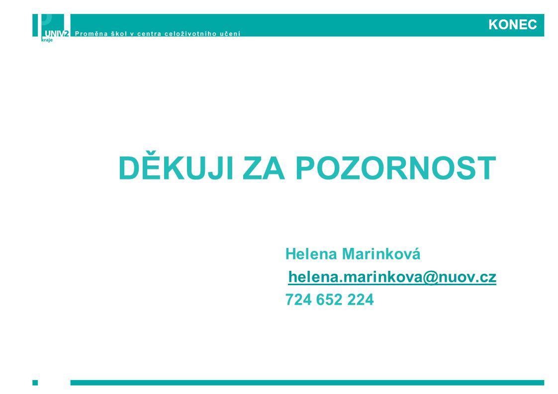 KONEC DĚKUJI ZA POZORNOST Helena Marinková helena.marinkova@nuov.cz 724 652 224