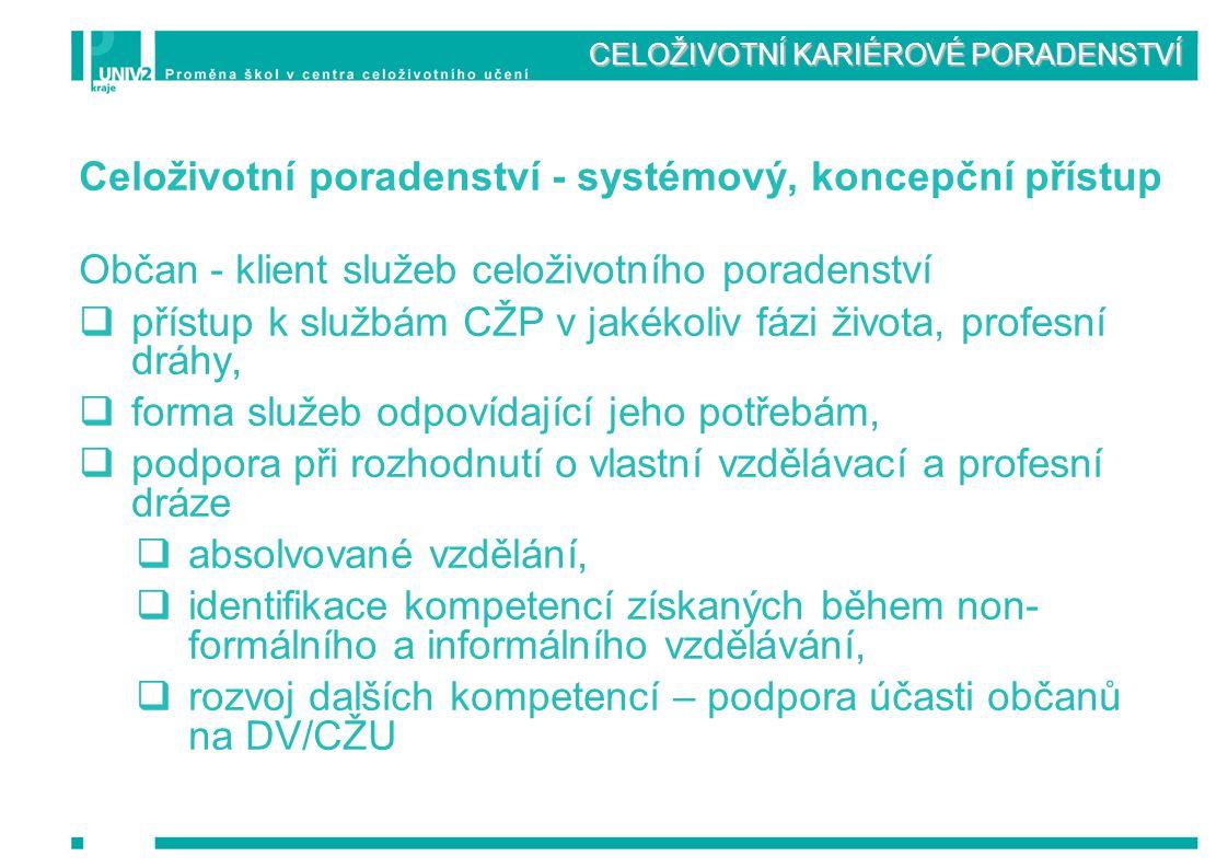 CELOŽIVOTNÍ KARIÉROVÉ PORADENSTVÍ Celoživotní poradenství - systémový, koncepční přístup Občan - klient služeb celoživotního poradenství  přístup k s