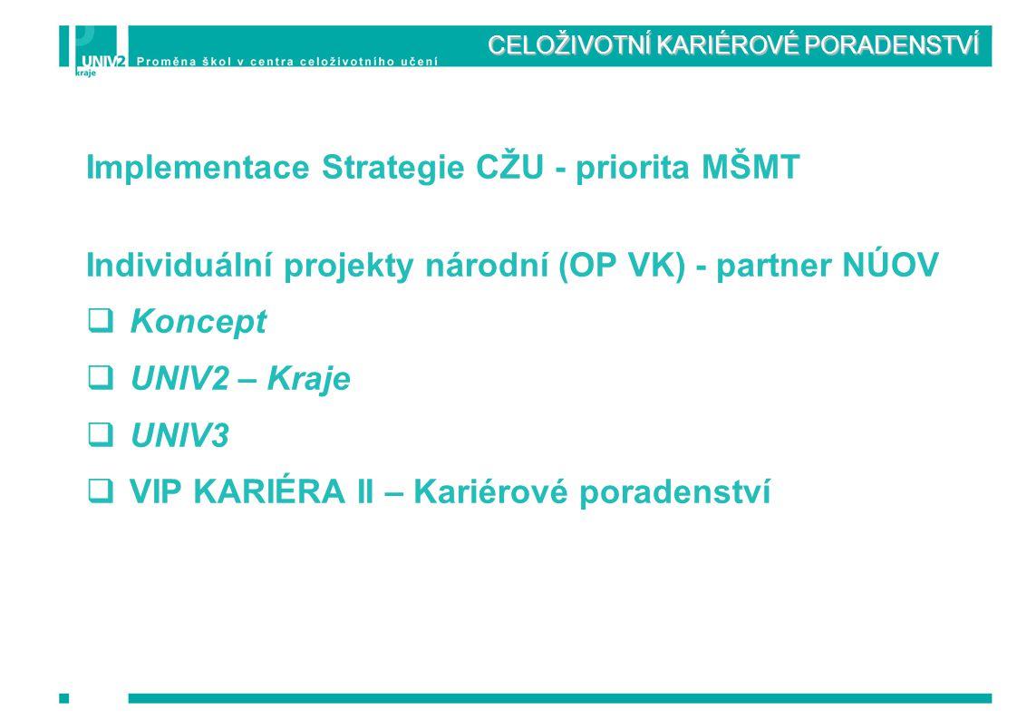 CELOŽIVOTNÍ KARIÉROVÉ PORADENSTVÍ Implementace Strategie CŽU - priorita MŠMT Individuální projekty národní (OP VK) - partner NÚOV  Koncept  UNIV2 –