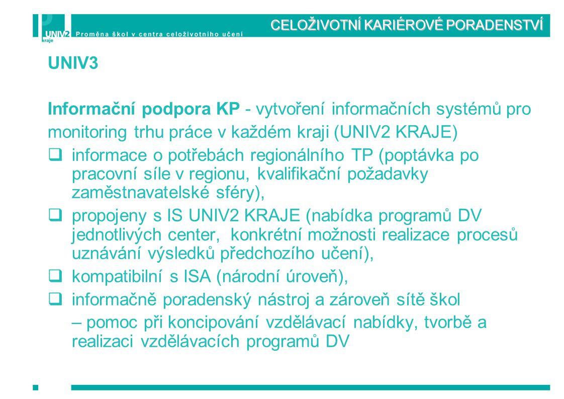 CELOŽIVOTNÍ KARIÉROVÉ PORADENSTVÍ UNIV3 Informační podpora KP - vytvoření informačních systémů pro monitoring trhu práce v každém kraji (UNIV2 KRAJE)