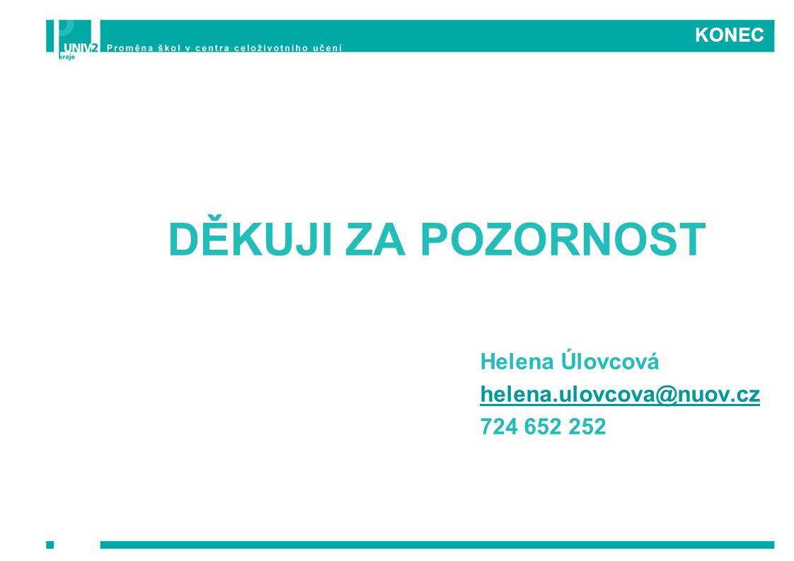 KONEC DĚKUJI ZA POZORNOST Helena Úlovcová helena.ulovcova@nuov.cz 724 652 252