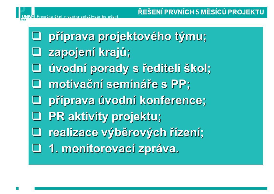 ŘEŠENÍ PRVNÍCH 5 MĚSÍCŮ PROJEKTU  příprava projektového týmu;  zapojení krajů;  úvodní porady s řediteli škol;  motivační semináře s PP;  příprav