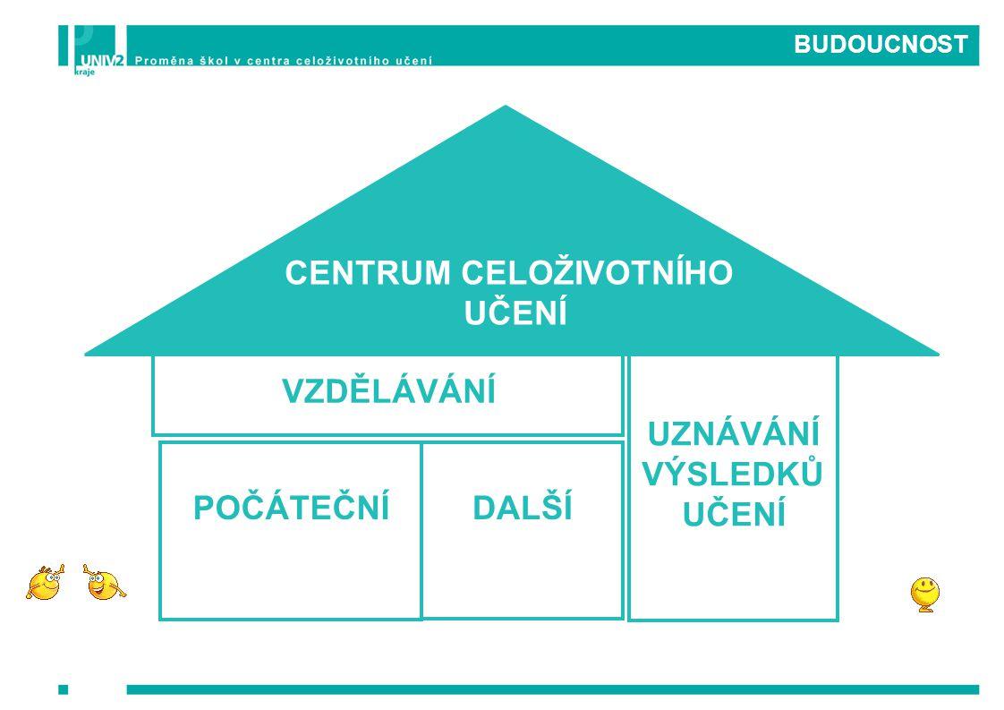 UNIV 2 KRAJE IPn DĚKUJI ZA POZORNOST DISKUSE jana.bydzovska@nuov.cz 724 652 223 Tento projekt je spolufinancován z ESF a státního rozpočtu ČR
