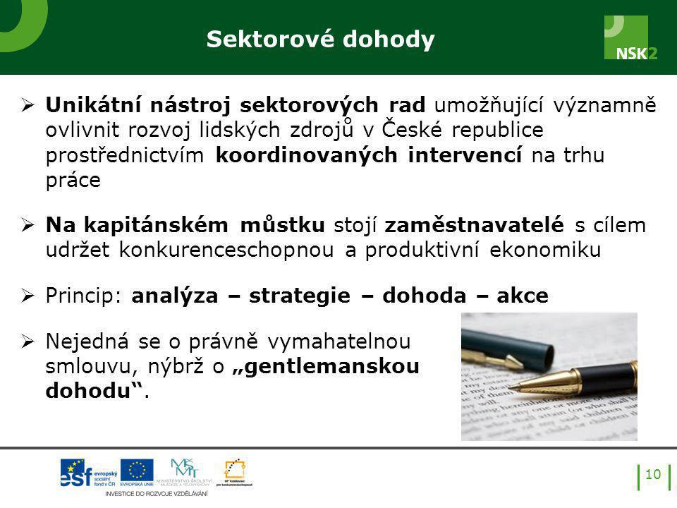 """ Unikátní nástroj sektorových rad umožňující významně ovlivnit rozvoj lidských zdrojů v České republice prostřednictvím koordinovaných intervencí na trhu práce  Na kapitánském můstku stojí zaměstnavatelé s cílem udržet konkurenceschopnou a produktivní ekonomiku  Princip: analýza – strategie – dohoda – akce  Nejedná se o právně vymahatelnou smlouvu, nýbrž o """"gentlemanskou dohodu ."""