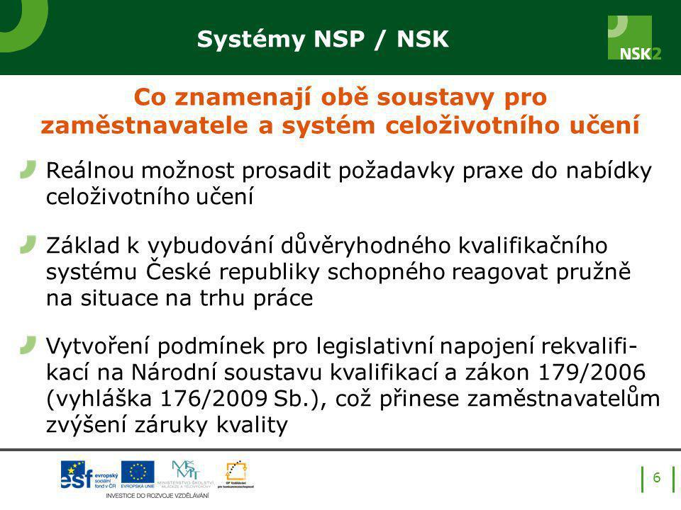 Systémy NSP / NSK 6 Reálnou možnost prosadit požadavky praxe do nabídky celoživotního učení Základ k vybudování důvěryhodného kvalifikačního systému České republiky schopného reagovat pružně na situace na trhu práce Vytvoření podmínek pro legislativní napojení rekvalifi- kací na Národní soustavu kvalifikací a zákon 179/2006 (vyhláška 176/2009 Sb.), což přinese zaměstnavatelům zvýšení záruky kvality Co znamenají obě soustavy pro zaměstnavatele a systém celoživotního učení