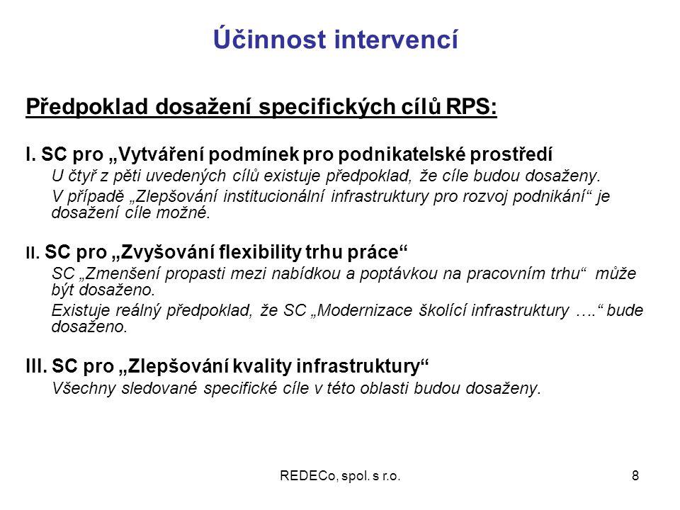 REDECo, spol. s r.o.8 Účinnost intervencí Předpoklad dosažení specifických cílů RPS: I.