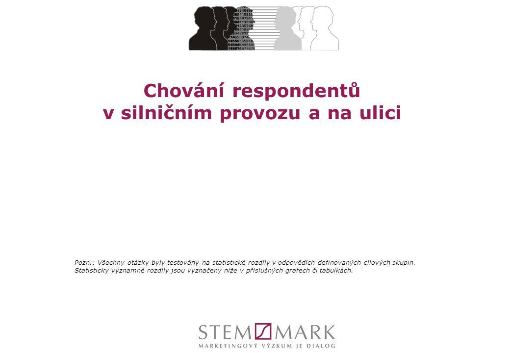 Chování respondentů v silničním provozu a na ulici Pozn.: Všechny otázky byly testovány na statistické rozdíly v odpovědích definovaných cílových skup