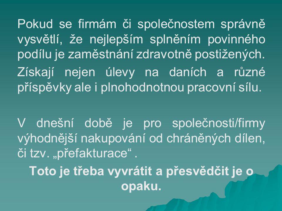 Děkuji za pozornost.Kontakty: Městský úřad Jilemnice Masarykovo nám.