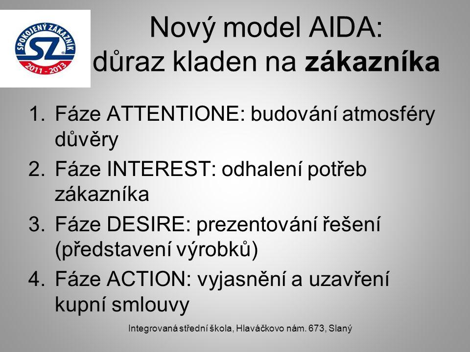 Nový model AIDA: důraz kladen na zákazníka 1.Fáze ATTENTIONE: budování atmosféry důvěry 2.Fáze INTEREST: odhalení potřeb zákazníka 3.Fáze DESIRE: prez
