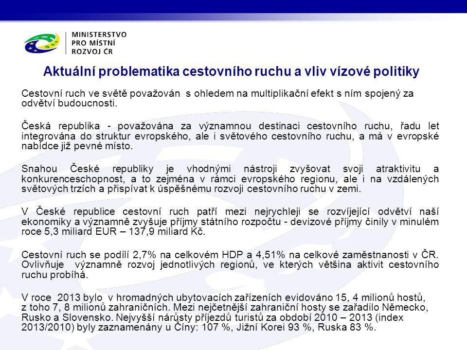 Vývoj počtu příjezdů zahraničních hostů (nerezidentů) do hromadných ubytovacích zařízení (HUZ) ČR Zdroj: ČSÚ