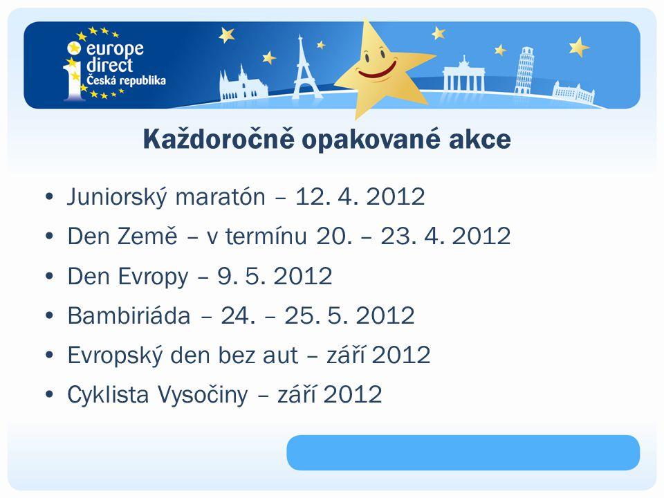 Každoročně opakované akce Juniorský maratón – 12. 4.