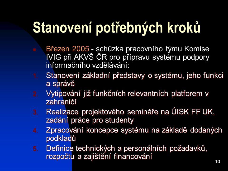 10 Stanovení potřebných kroků Březen 2005 - schůzka pracovního týmu Komise IVIG při AKVŠ ČR pro přípravu systému podpory informačního vzdělávání: 1.