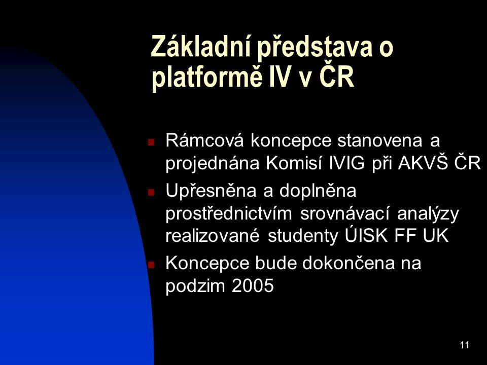 11 Základní představa o platformě IV v ČR Rámcová koncepce stanovena a projednána Komisí IVIG při AKVŠ ČR Upřesněna a doplněna prostřednictvím srovnávací analýzy realizované studenty ÚISK FF UK Koncepce bude dokončena na podzim 2005