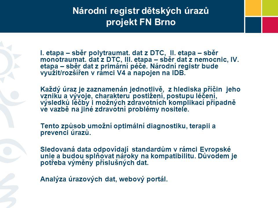 Národní registr dětských úrazů projekt FN Brno I. etapa – sběr polytraumat. dat z DTC, II. etapa – sběr monotraumat. dat z DTC, III. etapa – sběr dat