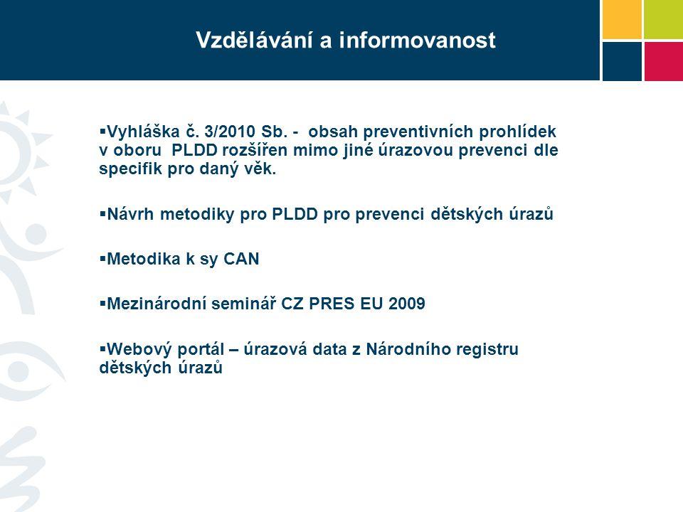 Vzdělávání a informovanost  Vyhláška č. 3/2010 Sb. - obsah preventivních prohlídek v oboru PLDD rozšířen mimo jiné úrazovou prevenci dle specifik pro