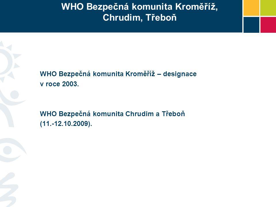 WHO Bezpečná komunita Kroměříž, Chrudim, Třeboň WHO Bezpečná komunita Kroměříž – designace v roce 2003. WHO Bezpečná komunita Chrudim a Třeboň (11.-12