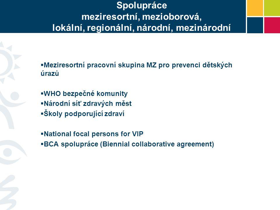 Spolupráce meziresortní, mezioborová, lokální, regionální, národní, mezinárodní  Meziresortní pracovní skupina MZ pro prevenci dětských úrazů  WHO b