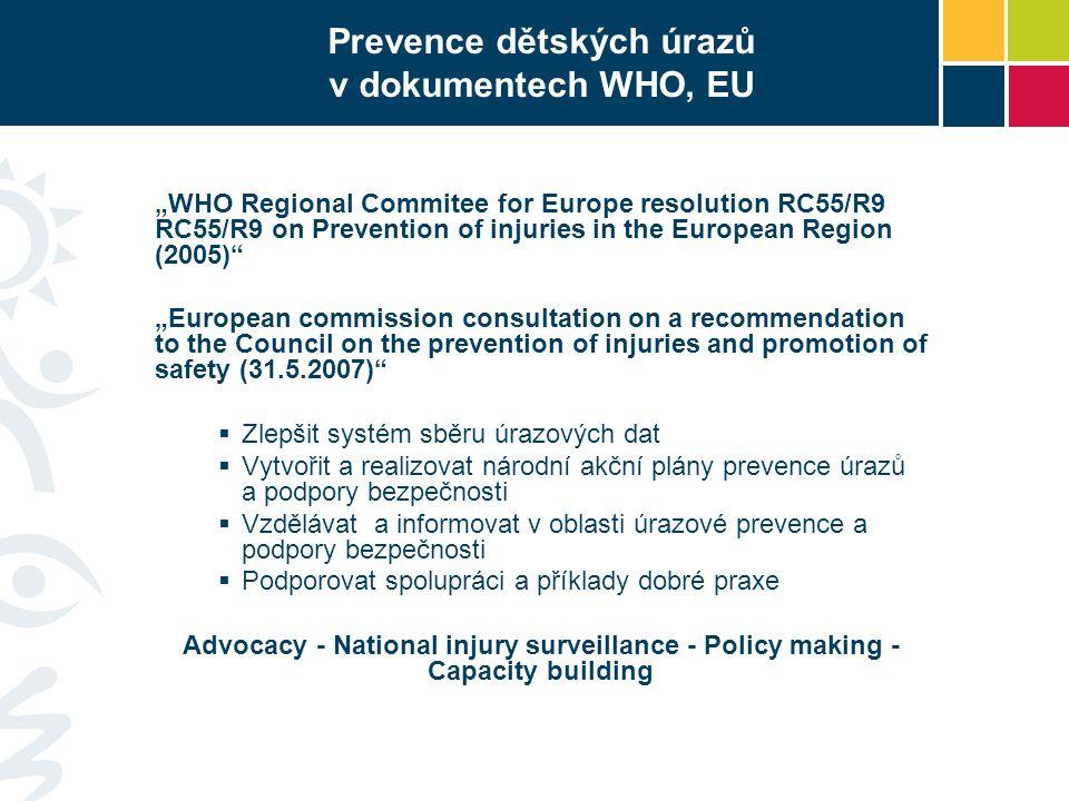 "Prevence dětských úrazů v dokumentech WHO, EU ""WHO Regional Commitee for Europe resolution RC55/R9 RC55/R9 on Prevention of injuries in the European R"