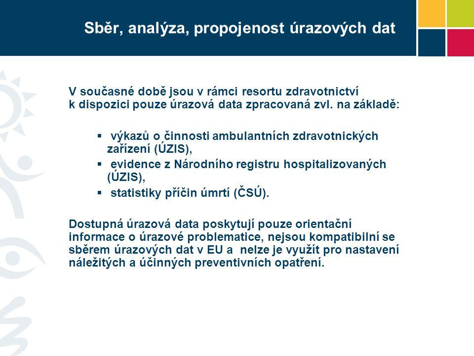 Sběr, analýza, propojenost úrazových dat V současné době jsou v rámci resortu zdravotnictví k dispozici pouze úrazová data zpracovaná zvl. na základě: