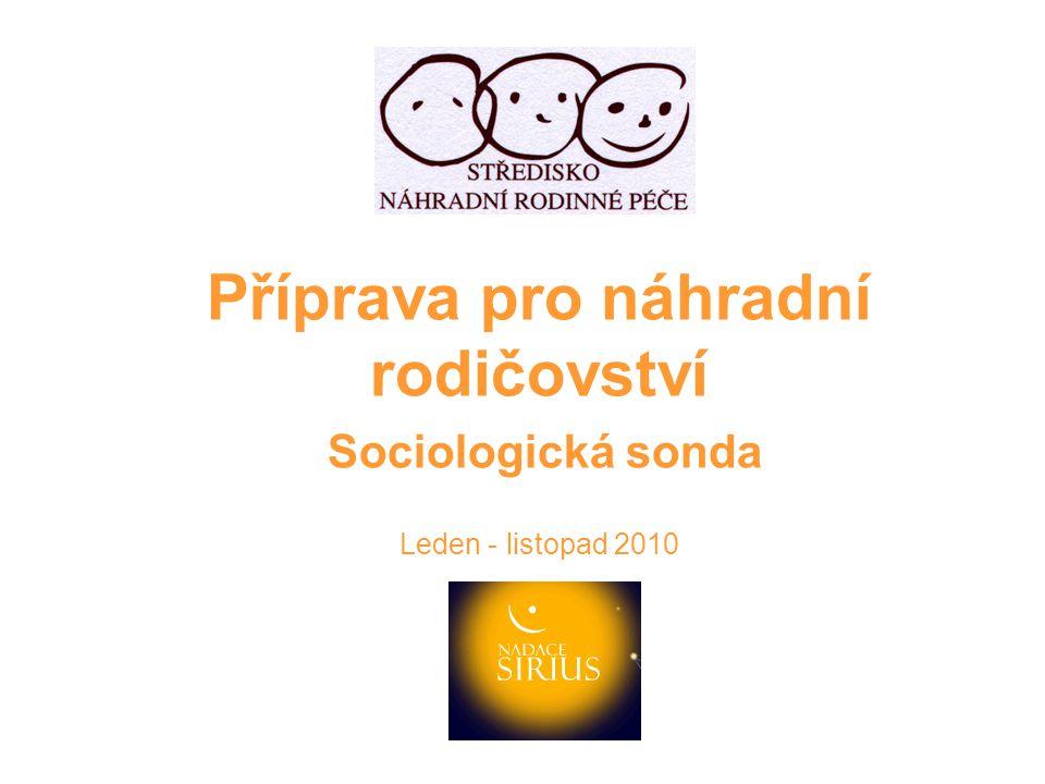Příprava pro náhradní rodičovství Sociologická sonda Leden - listopad 2010