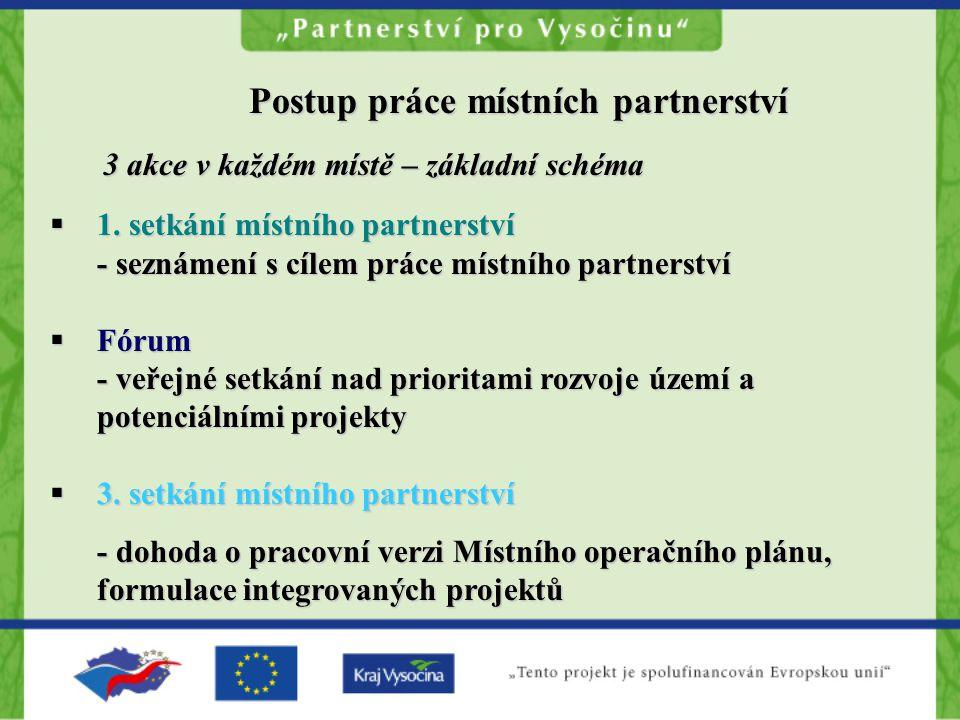 3 akce v každém místě – základní schéma 3 akce v každém místě – základní schéma  1. setkání místního partnerství - seznámení s cílem práce místního p