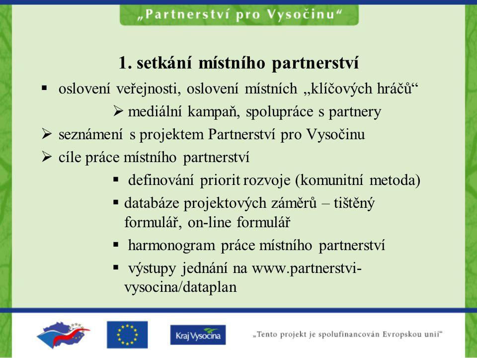 """1. setkání místního partnerství  oslovení veřejnosti, oslovení místních """"klíčových hráčů""""  mediální kampaň, spolupráce s partnery  seznámení s proj"""