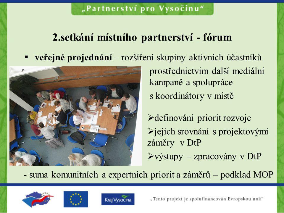 2.setkání místního partnerství - fórum  veřejné projednání – rozšíření skupiny aktivních účastníků prostřednictvím další mediální kampaně a spolupráce s koordinátory v místě  definování priorit rozvoje  jejich srovnání s projektovými záměry v DtP  výstupy – zpracovány v DtP - suma komunitních a expertních priorit a záměrů – podklad MOP