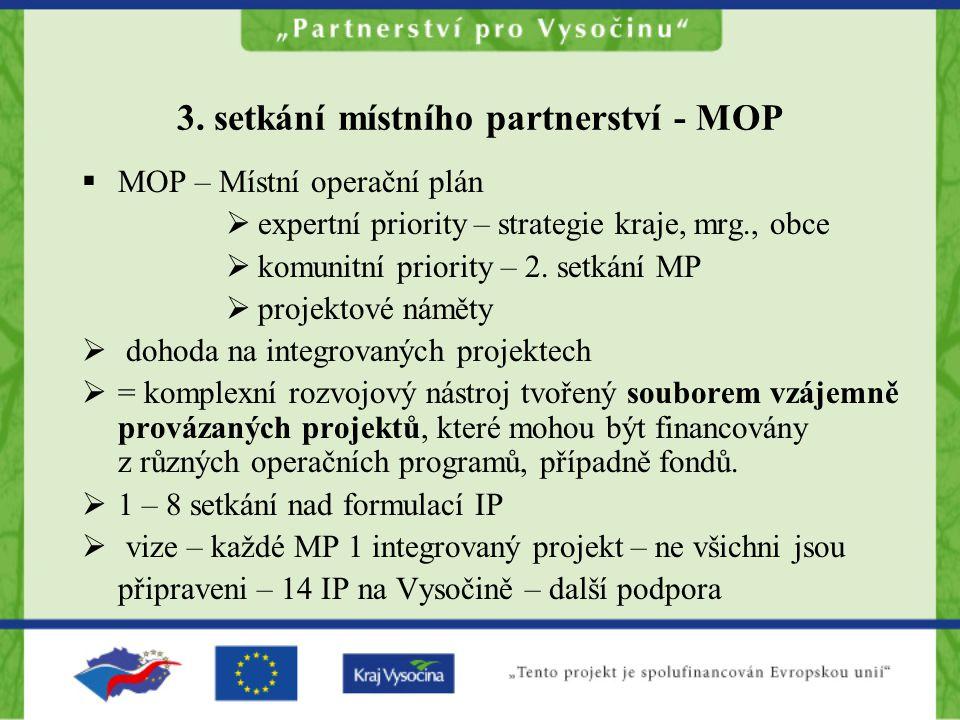 3. setkání místního partnerství - MOP  MOP – Místní operační plán  expertní priority – strategie kraje, mrg., obce  komunitní priority – 2. setkání