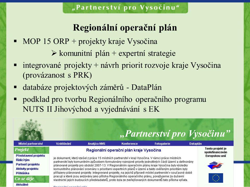 Regionální operační plán  MOP 15 ORP + projekty kraje Vysočina  komunitní plán + expertní strategie  integrované projekty + návrh priorit rozvoje kraje Vysočina (provázanost s PRK)  databáze projektových záměrů - DataPlán  podklad pro tvorbu Regionálního operačního programu NUTS II Jihovýchod a vyjednávání s EK