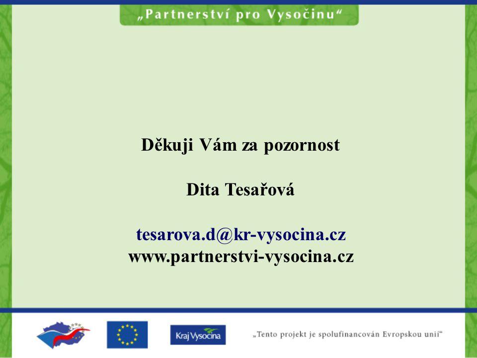 Děkuji Vám za pozornost Dita Tesařová tesarova.d@kr-vysocina.cz www.partnerstvi-vysocina.cz