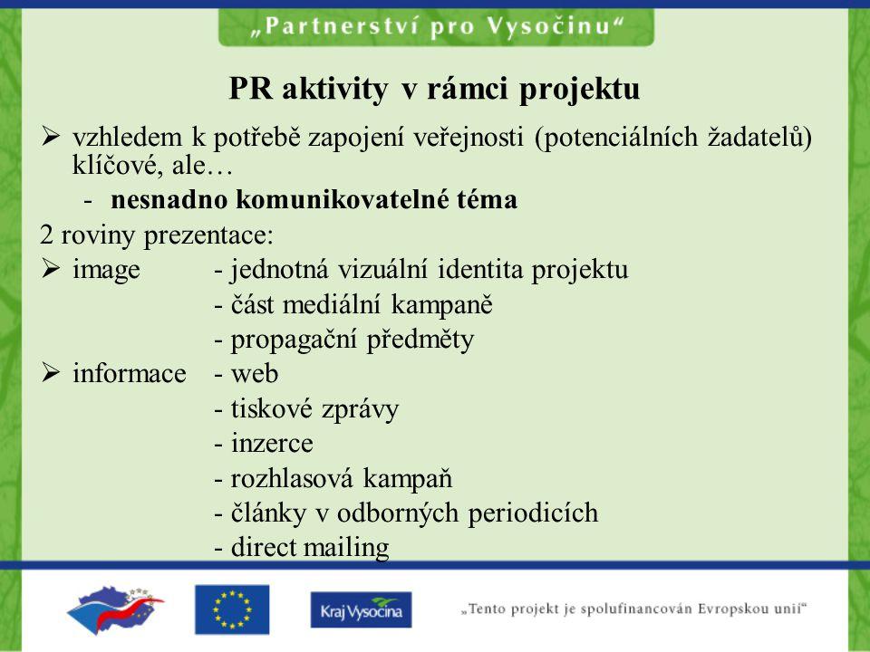 PR aktivity v rámci projektu  vzhledem k potřebě zapojení veřejnosti (potenciálních žadatelů) klíčové, ale… -nesnadno komunikovatelné téma 2 roviny p