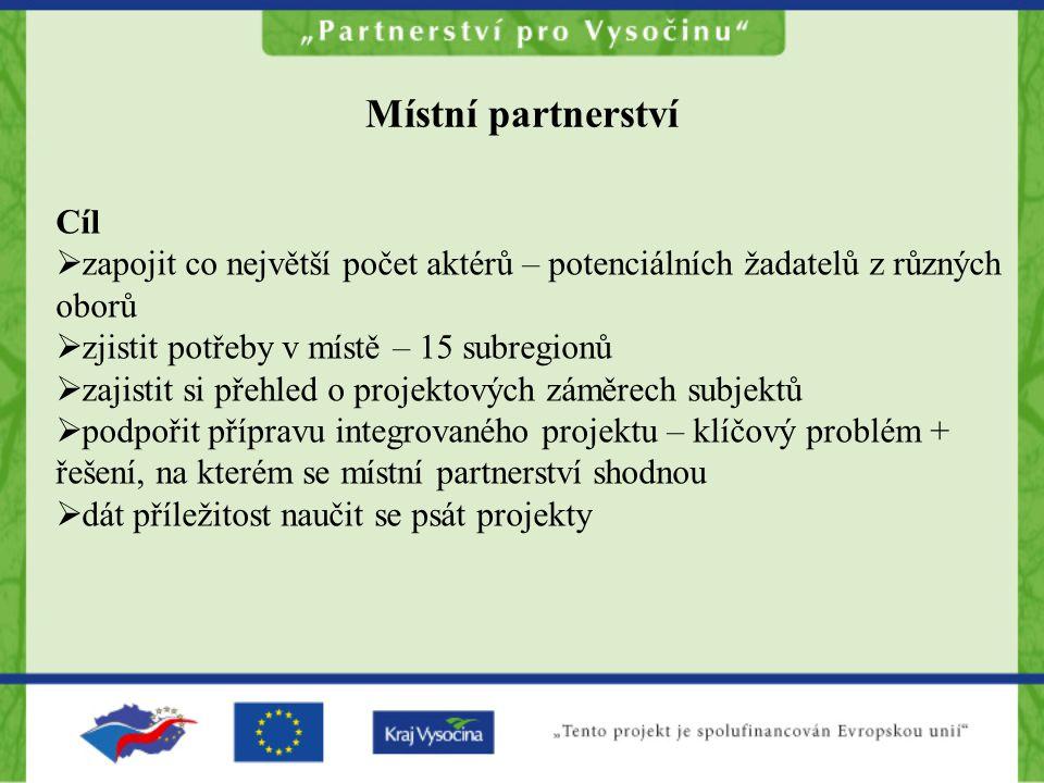 Místní partnerství Cíl  zapojit co největší počet aktérů – potenciálních žadatelů z různých oborů  zjistit potřeby v místě – 15 subregionů  zajisti