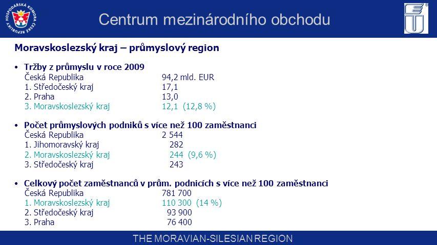 THE MORAVIAN-SILESIAN REGION Centrum mezinárodního obchodu Moravskoslezský kraj – průmyslový region Tržby z průmyslu v roce 2009 Česká Republika94,2 m