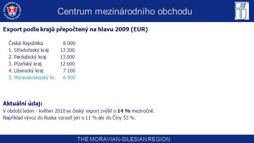THE MORAVIAN-SILESIAN REGION Centrum mezinárodního obchodu při KHK v Moravskoslezském kraji Cíl – podpora rozvoje mezinárodního obchodu (exportu) a obchodní spolupráce s důrazem na MSP, zvýšení konkurenceschopnosti firem z MSK, nadstandardní pozornost zaměřena na inovativní firmy Zdůvodnění – zahraniční obchod a mezinárodní spolupráce jsou celkově u MSP málo rozvinuty, bez potřebného zázemí uvnitř těchto firem (finance, experti, znalosti, informace …) - z dotazníkového šetření mezi firmami v roce 2009 se pro vznik CMO vyjádřilo 74 % respondentů Zakladatelé – Krajská hospodářská komora a Sdružení pro rozvoj MS kraje Podpora – Centrum je podporováno Moravskoslezským krajem Spolupráce – CzechTrade, Enterprise Europe Network (EEN), Mezinárodní hospodářská komora (ICC), obchodně- ekonomické úseky na zastupitelstvích a další (2/3 firem, které někdy využily služeb CzechTrade nebo OEÚ byly +/- spokojeny, slabinou je nízká míra využívání těchto služeb: CzechTrade alespoň jednou využilo 38 % respondentů, OEÚ jen 14 %) Centrum mezinárodního obchodu