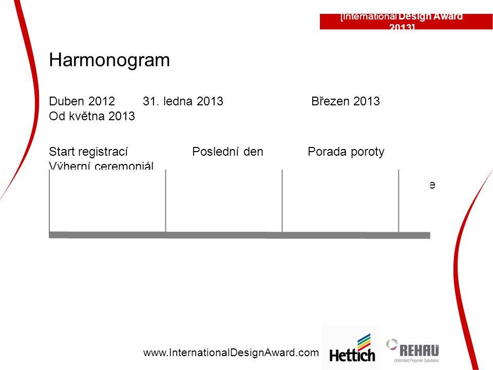 Harmonogram Duben 2012 31.
