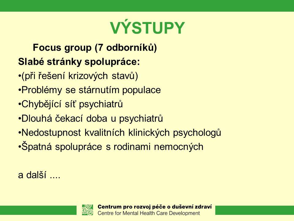 VÝSTUPY Focus group (7 odborníků) Slabé stránky spolupráce: (při řešení krizových stavů) Problémy se stárnutím populace Chybějící síť psychiatrů Dlouh