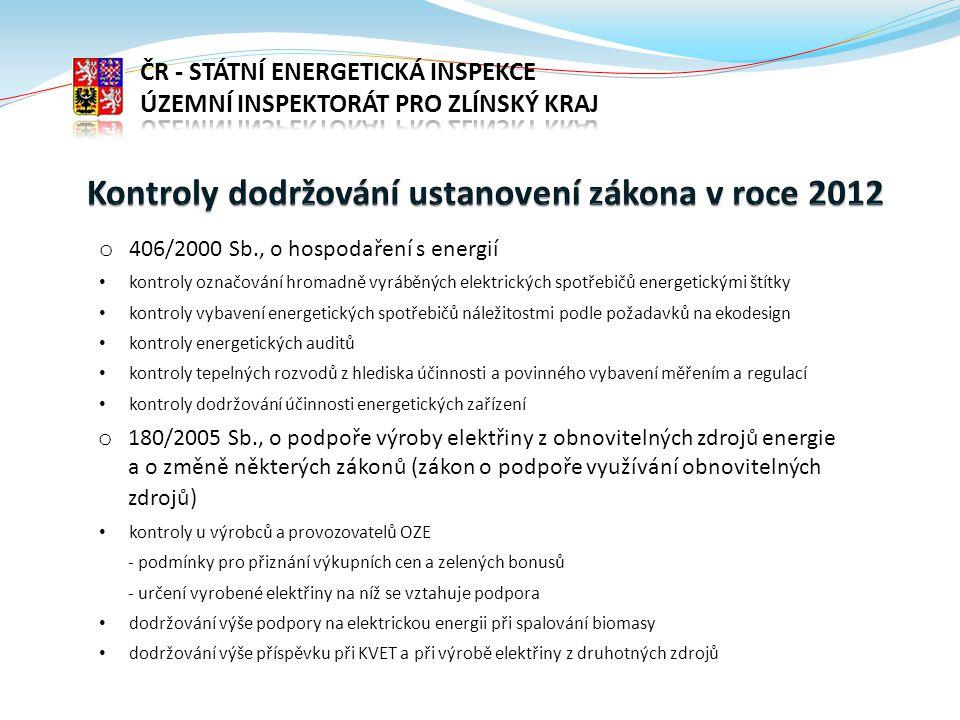o 406/2000 Sb., o hospodaření s energií kontroly označování hromadně vyráběných elektrických spotřebičů energetickými štítky kontroly vybavení energet