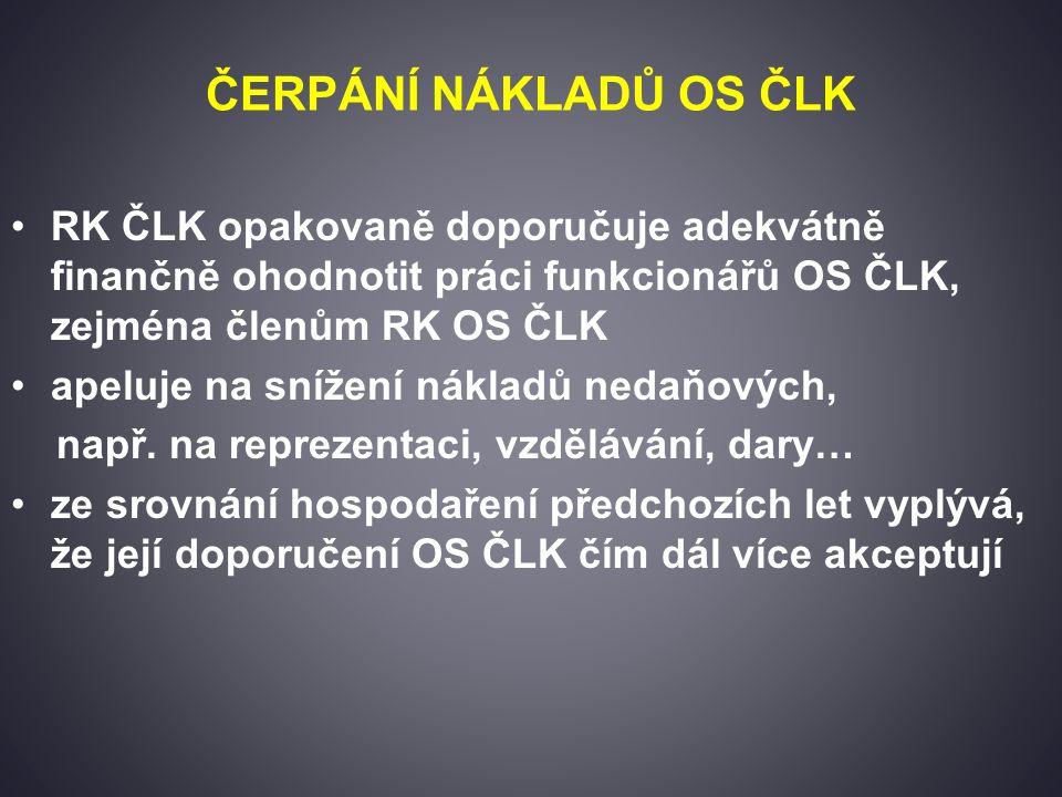 ČERPÁNÍ NÁKLADŮ OS ČLK RK ČLK opakovaně doporučuje adekvátně finančně ohodnotit práci funkcionářů OS ČLK, zejména členům RK OS ČLK apeluje na snížení nákladů nedaňových, např.