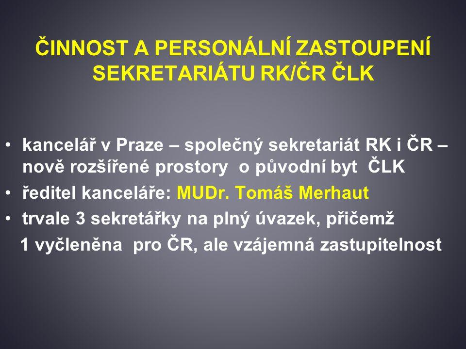 ČINNOST A PERSONÁLNÍ ZASTOUPENÍ SEKRETARIÁTU RK/ČR ČLK kancelář v Praze – společný sekretariát RK i ČR – nově rozšířené prostory o původní byt ČLK ředitel kanceláře: MUDr.