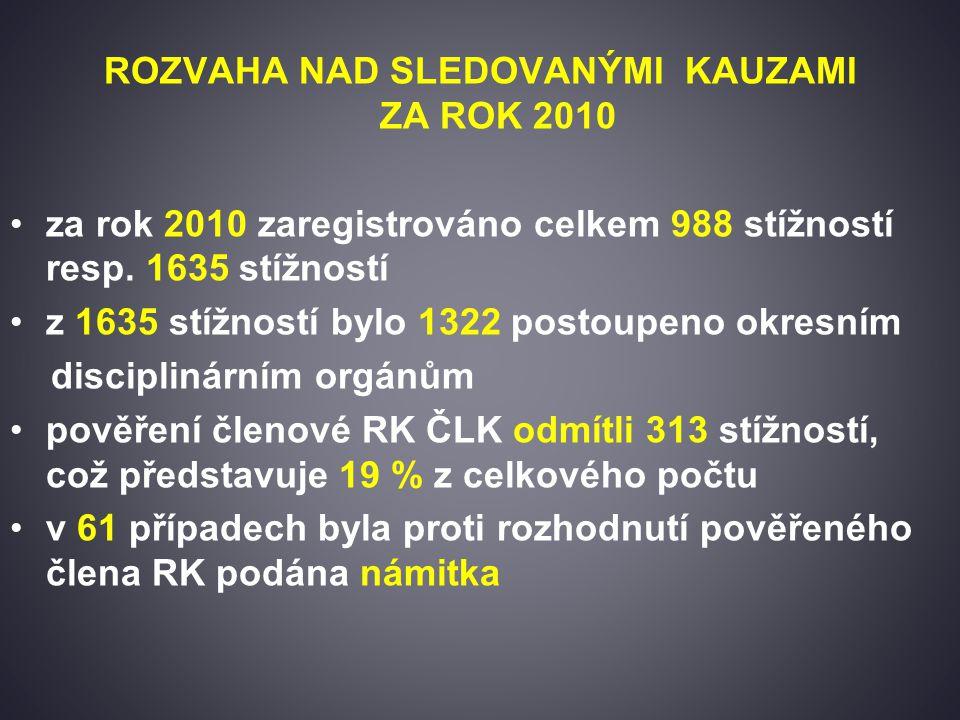 ROZVAHA NAD SLEDOVANÝMI KAUZAMI ZA ROK 2010 za rok 2010 zaregistrováno celkem 988 stížností resp.