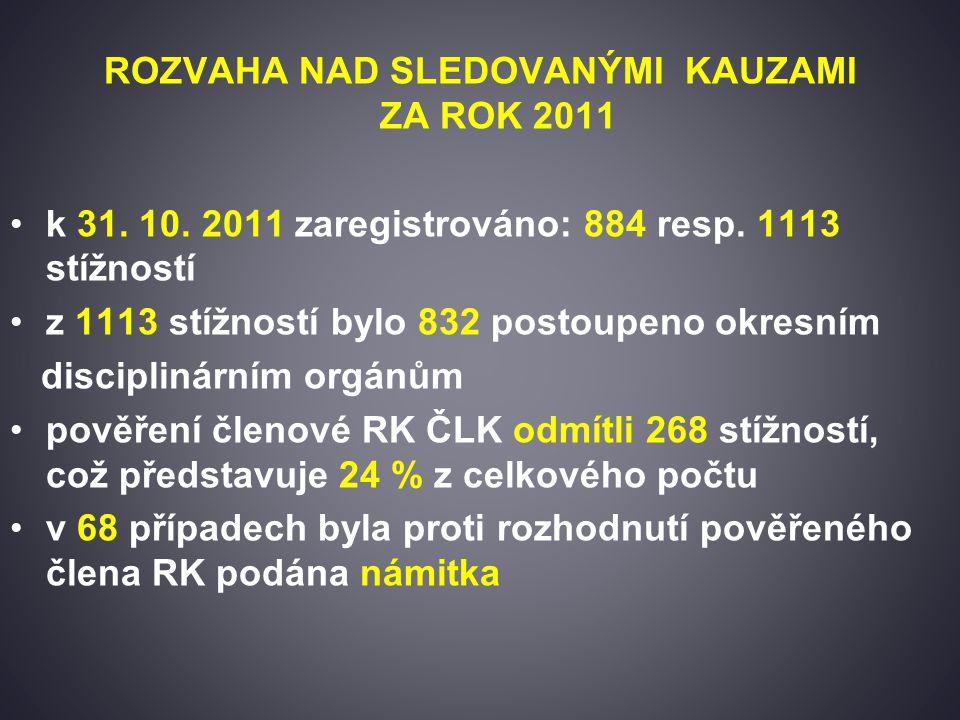 ROZVAHA NAD SLEDOVANÝMI KAUZAMI ZA ROK 2011 k 31. 10.