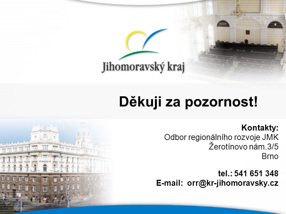Děkuji za pozornost! Kontakty: Kontakty: Odbor regionálního rozvoje JMK Žerotínovo nám.3/5 Brno tel.: 541 651 348 E-mail: orr@kr-jihomoravsky.cz