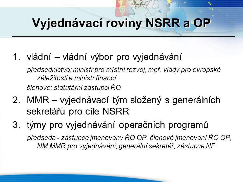 Vládní výbor pro vyjednávání projednává zásadní rozhodování spojené s NSRR a koordinací řídících orgánů projednává závěry a pozice spojené s jednáním o NSR s EK koordinuje a dohlíží na výsledky jednání OP s EK věnuje pozornost přípravě vyjednávání OP koordinuje systémová opatření týkající se realizace NSRR zajišťuje provázanost návrhů prioritních os s NSRR