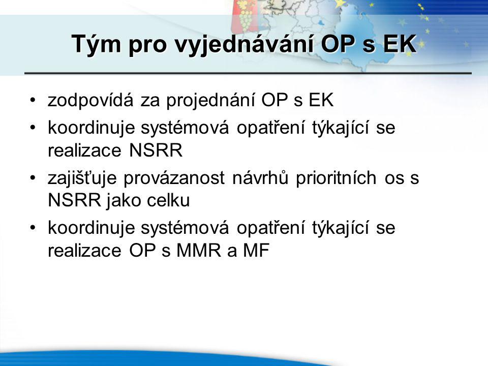 1.generální sekretáři –zpracování pozice ČR pro vyjednávání za cíle NSRR –projednávání pozice s vládním výborem pro vyjednávání –vyjednávání NSRR s EK 2.zástupce NF –alokace a spolufinancování 3.zmocněnec RR –spolupracuje s generálními sekretáři na přípravě pozic (s ohledem na specifika ROP / asociace krajů) Vyjednávací tým NSRR