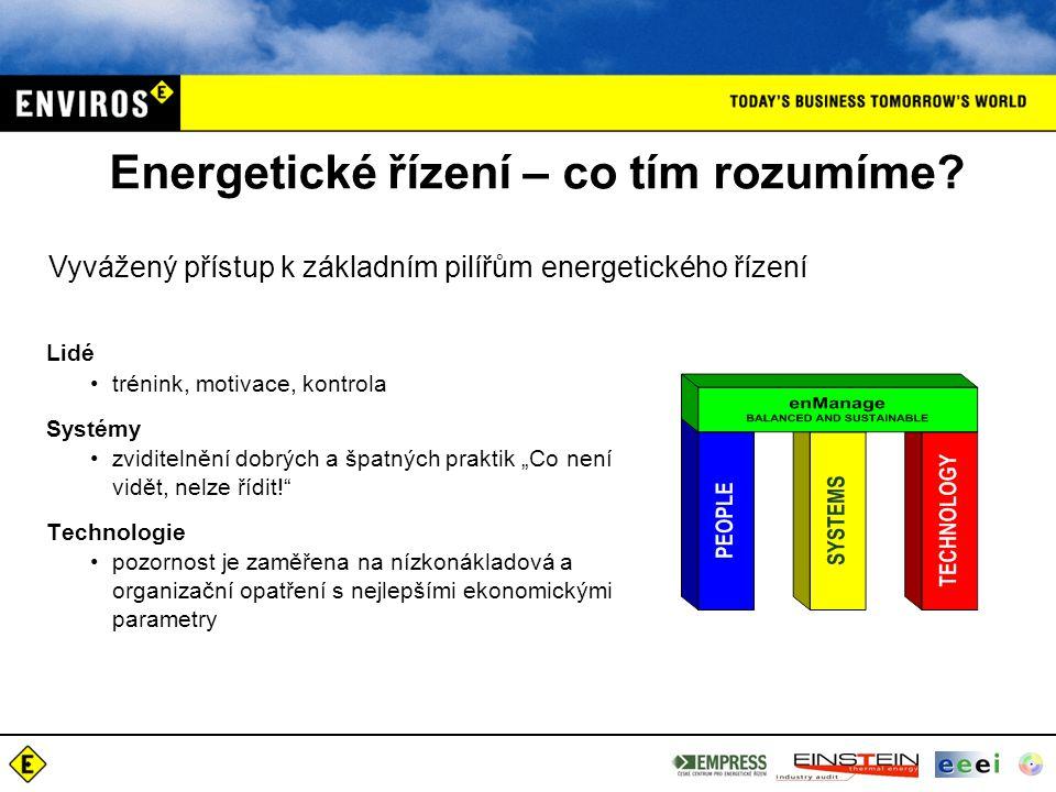 Energetické řízení – co tím rozumíme.