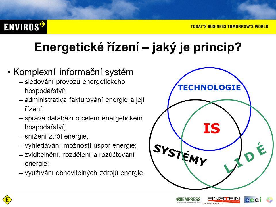 Energetické řízení – jaký je princip? Komplexní informační systém –sledování provozu energetického hospodářství; –administrativa fakturování energie a