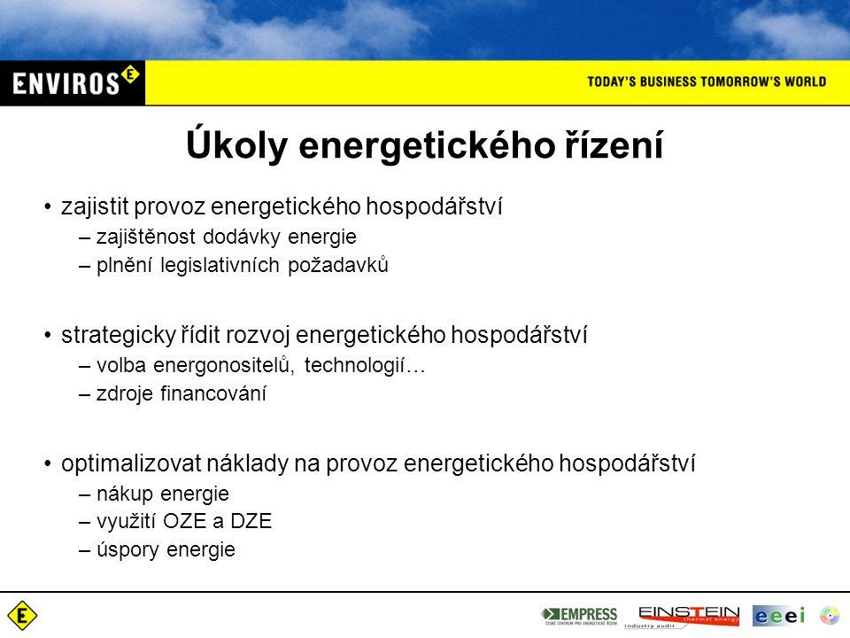 Úkoly energetického řízení zajistit provoz energetického hospodářství –zajištěnost dodávky energie –plnění legislativních požadavků strategicky řídit rozvoj energetického hospodářství –volba energonositelů, technologií… –zdroje financování optimalizovat náklady na provoz energetického hospodářství –nákup energie –využití OZE a DZE –úspory energie