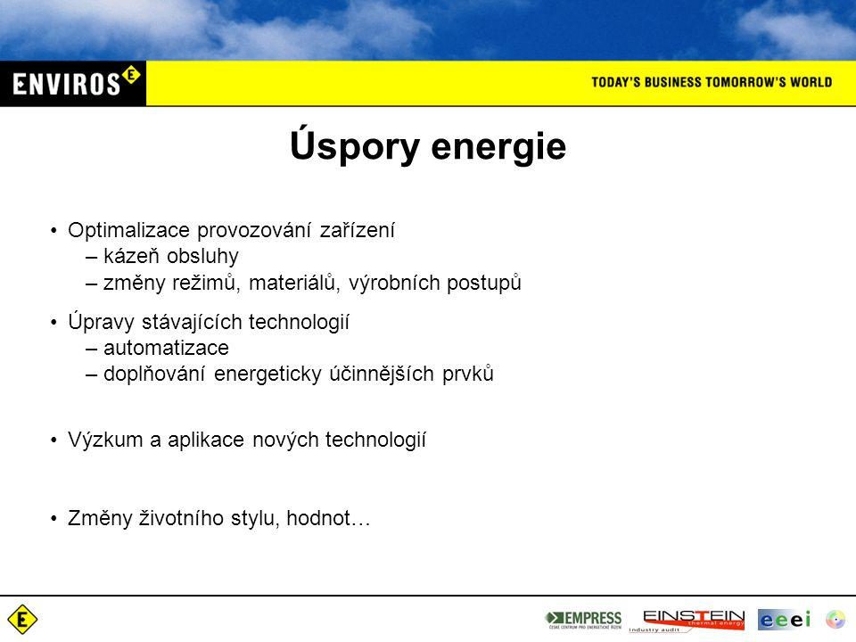 Úspory energie Optimalizace provozování zařízení –kázeň obsluhy –změny režimů, materiálů, výrobních postupů Úpravy stávajících technologií –automatiza
