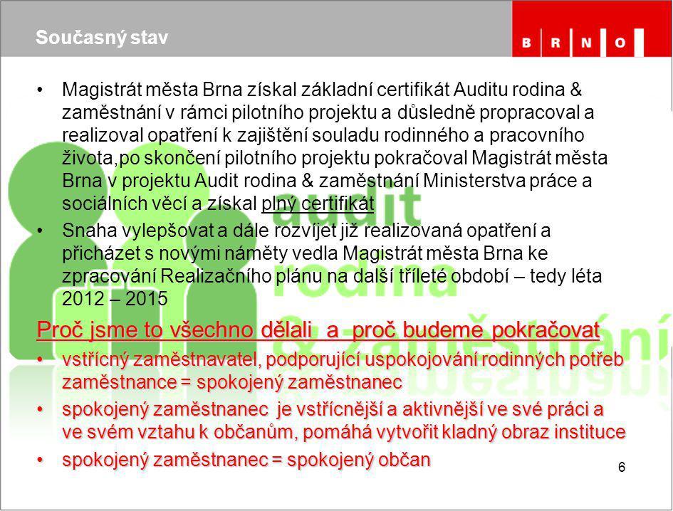 Konec prezentace Děkuji za pozornost e-mail: proskova.zora@brno.cz