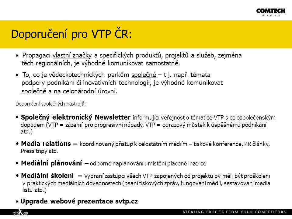 Doporučení pro VTP ČR: Propagaci vlastní značky a specifických produktů, projektů a služeb, zejména těch regionálních, je výhodné komunikovat samostatně.